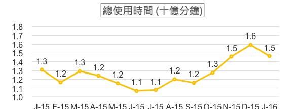 %YoY:12.2%