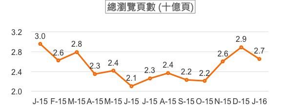 %YoY:-10.1%
