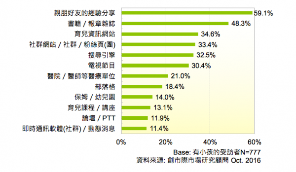 %e8%9e%a2%e5%b9%95%e5%bf%ab%e7%85%a7-2016-11-10-%e4%b8%8b%e5%8d%883-31-38